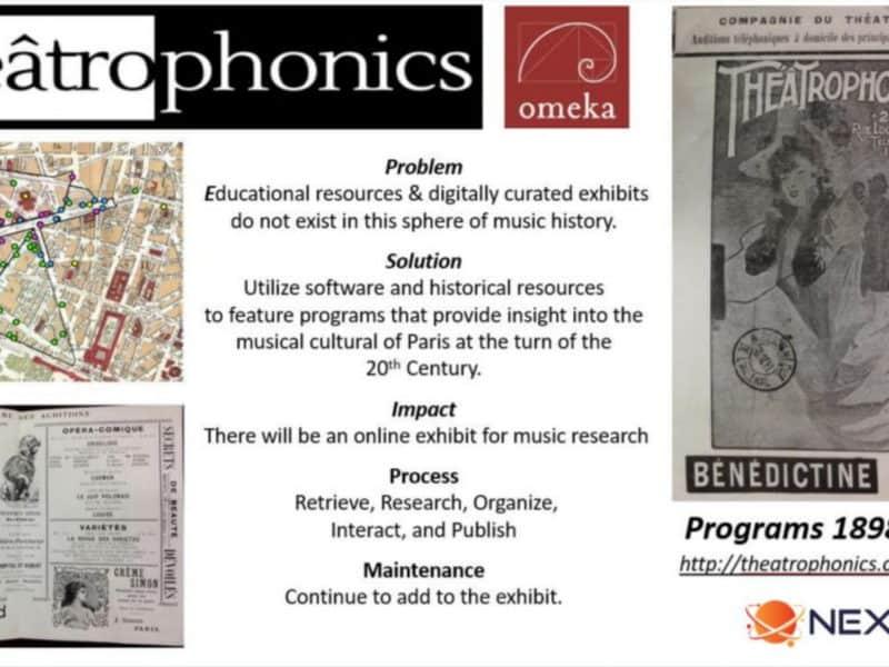 theatrophonics