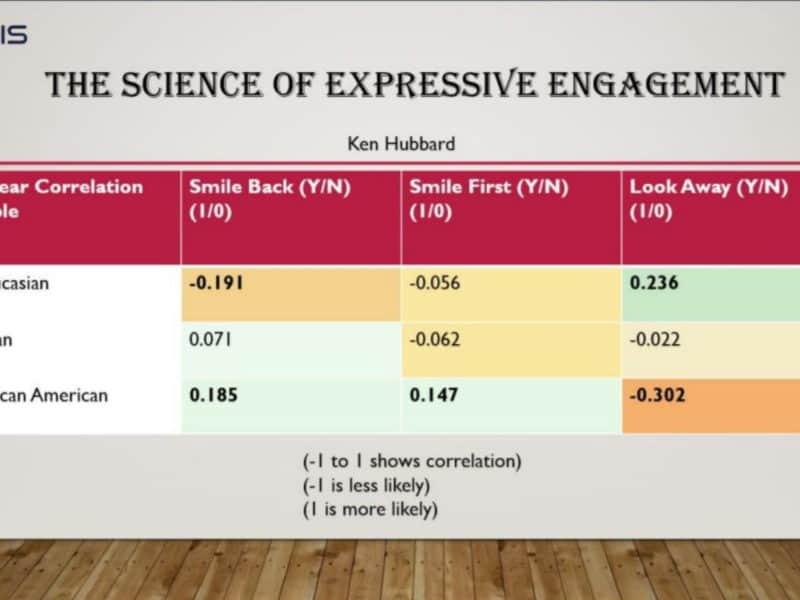 expressive-engagement