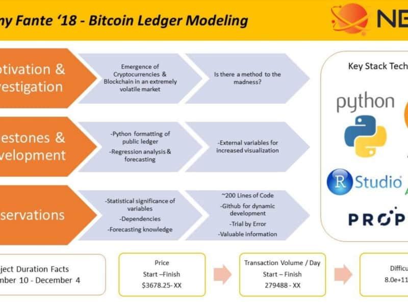 bitcoin-ledger