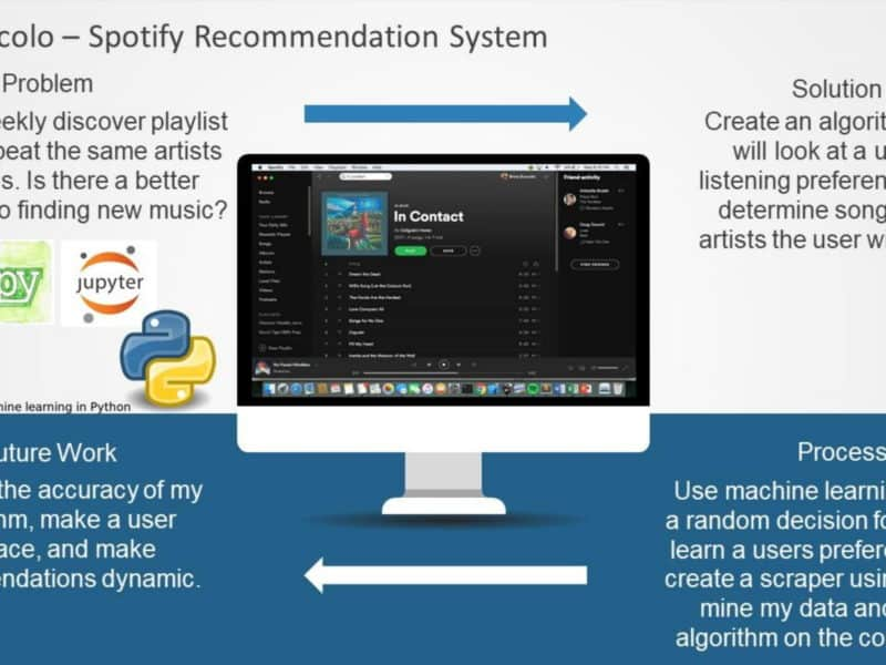 spotify-recommendation